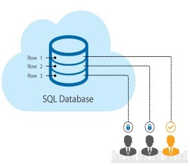 [MOC] SQL Server 2016 데이터베이스 관리